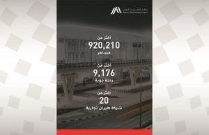Bahrainnow.net | مطار البحرين الدولي يحتفي بستة شهور من النجاح في مبنى المسافرين الجديد