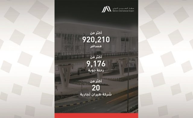 Bahrainnow.net   مطار البحرين الدولي يحتفي بستة شهور من النجاح في مبنى المسافرين الجديد